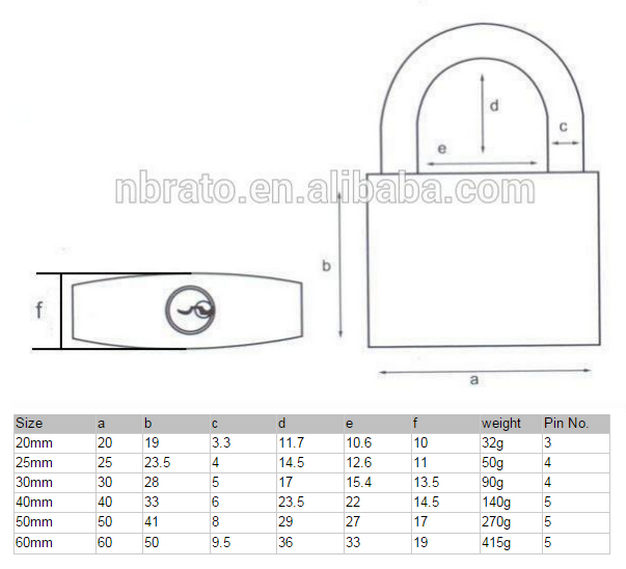 40 MM Red Color Painted Safe Brass Padlock